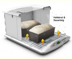Gärautomat Gärbox Slow Cooker Joghurtgerät Temperatur 21 bis 90 Grad